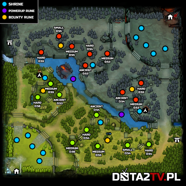 dota 2 7.00 new map with runes, wards and pull timings