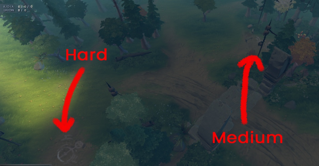 Hard and Medium Jungle Camps in 7.07