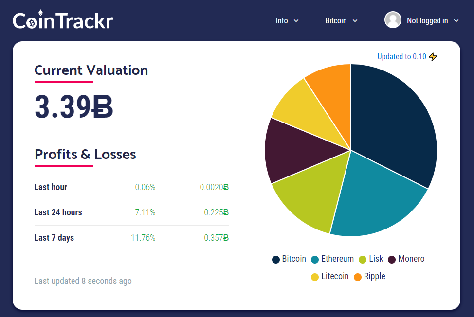 cointrackr cryptocurrency portfolio trackers