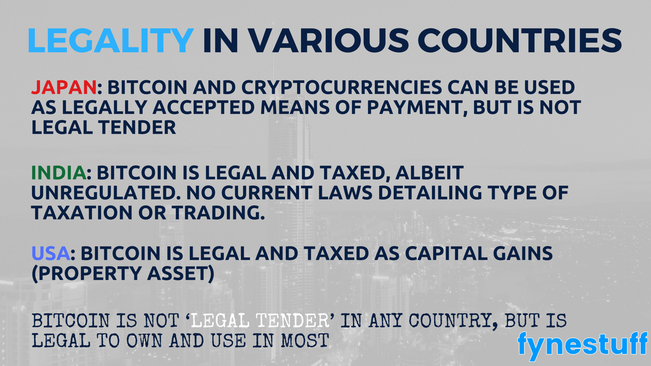 the legality of bitcoin in india, japan and the united states, infographic