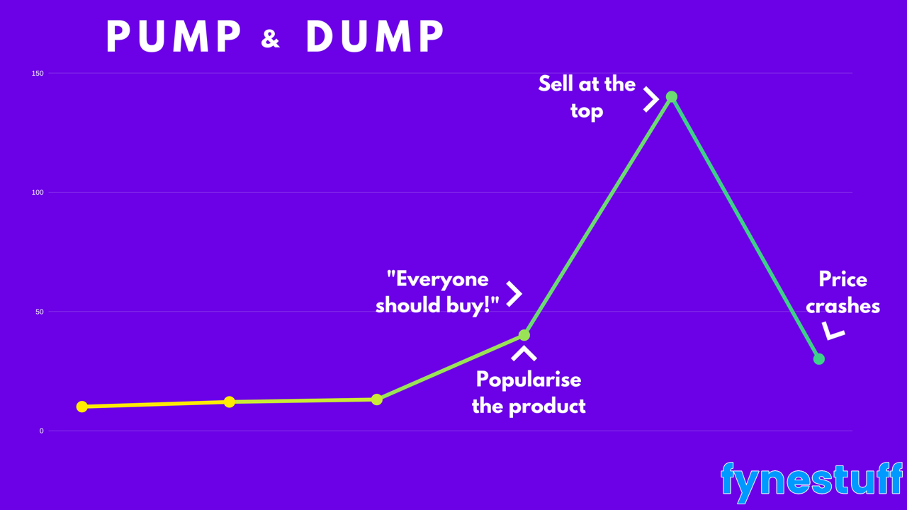 cryptocurrency pump and dump explanation