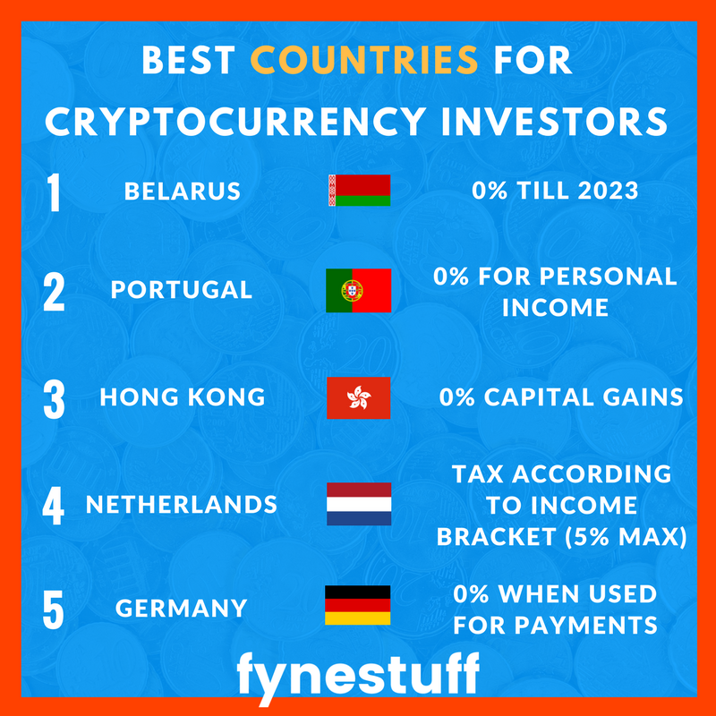 best countries for cryptocurrency investors