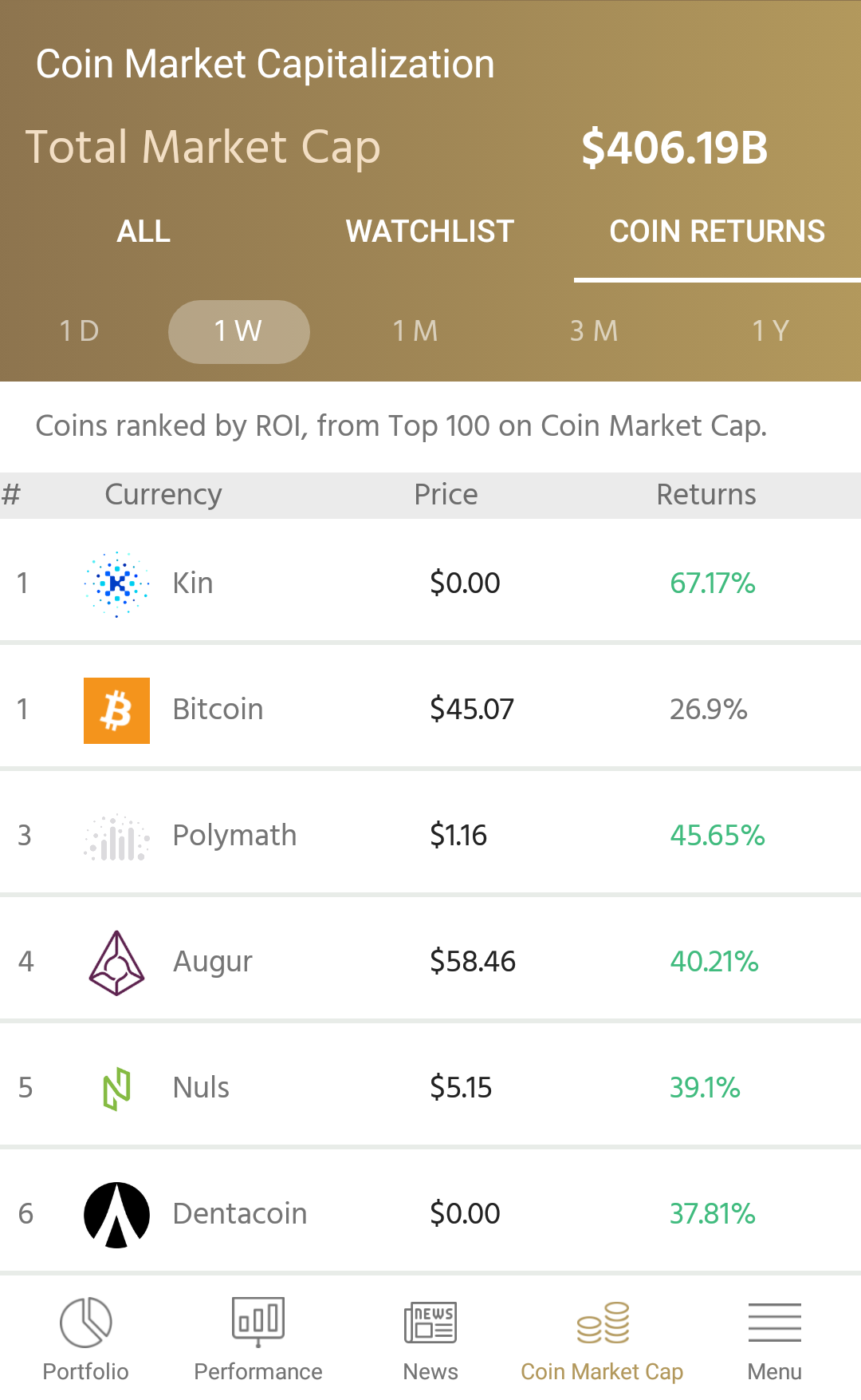 kryptographe coinmarketcap screenshot